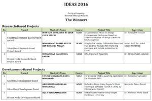 IDEAS2016 winner